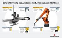 Robot+Handling_de