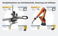 baumueller Robot und Handling