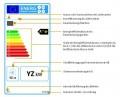 Energielabel-Heizkessel-GrafikEU