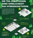 Grafik Hybridkraftwerk