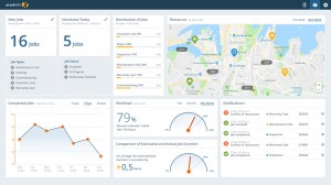 SubConnect Dashboard