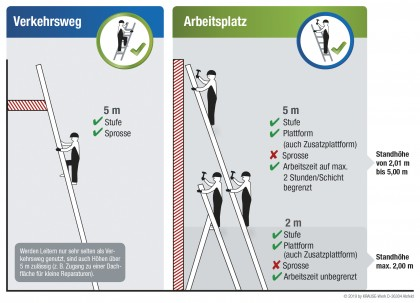 Verkehrsweg_Arbeitsplatz_Grafik